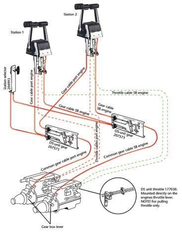 Seastar 207572 Dual Station Throttle Unit Mec Marine